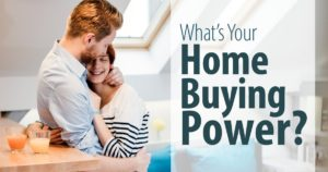2017 Home Buying Power